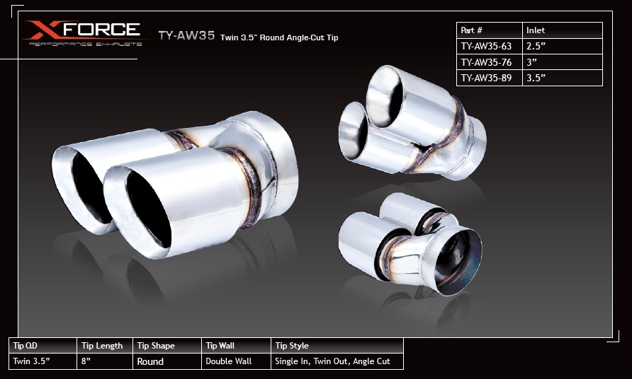 Universal Tip - 3.5in Inlet, Twin 3.5in Round Angle-Cut Tip, Stainless Steel