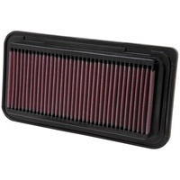 High Flow Air Filter (BRZ/86 2017+ Manual)